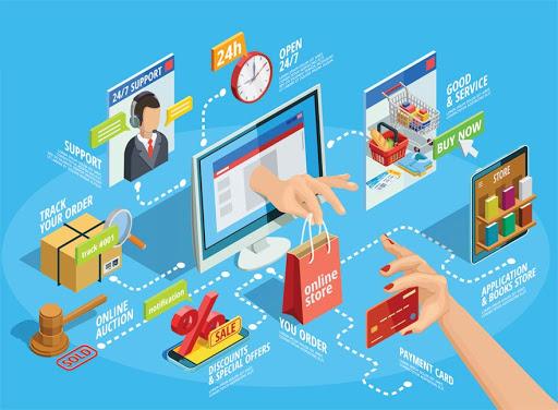 Học thương mại điện tử thì làm gì?