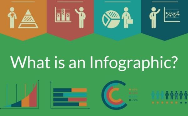 Hướng dẫn cách làm Infographic bằng phần mềm Powerpoint
