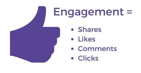 Engagement là gì? 3 cách tăng tương tác trên Facebook