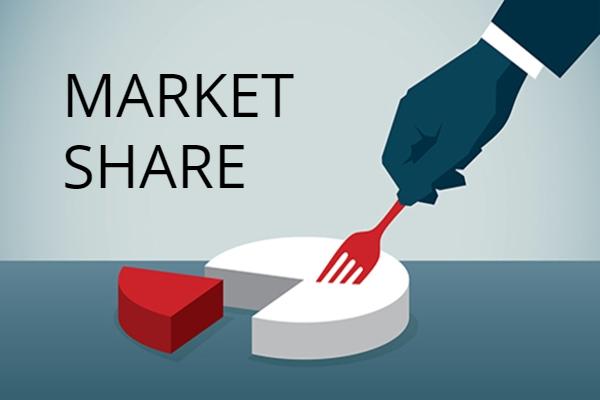Tìm hiểu khái niệm Market Share là gì?