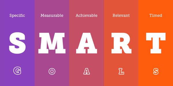 Mô hình SMART là gì?