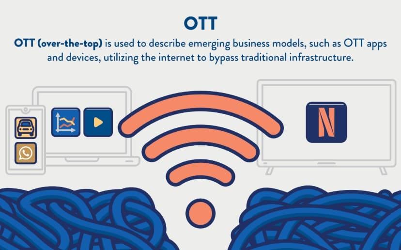 OTT là gì? Xu hướng của thế kỷ 21