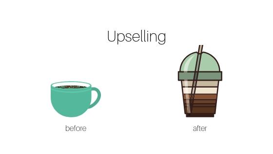 Upsell là gì? Nghệ thuật bán hàng đỉnh cao dành cho doanh nghiệp