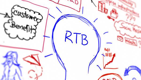 RTB là gì?Cách đặt RTB chỉ trong thời gian 5 phút