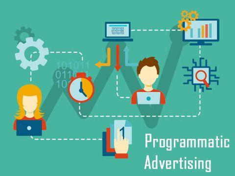 Tổng quan Programmatic Advertising là gì?