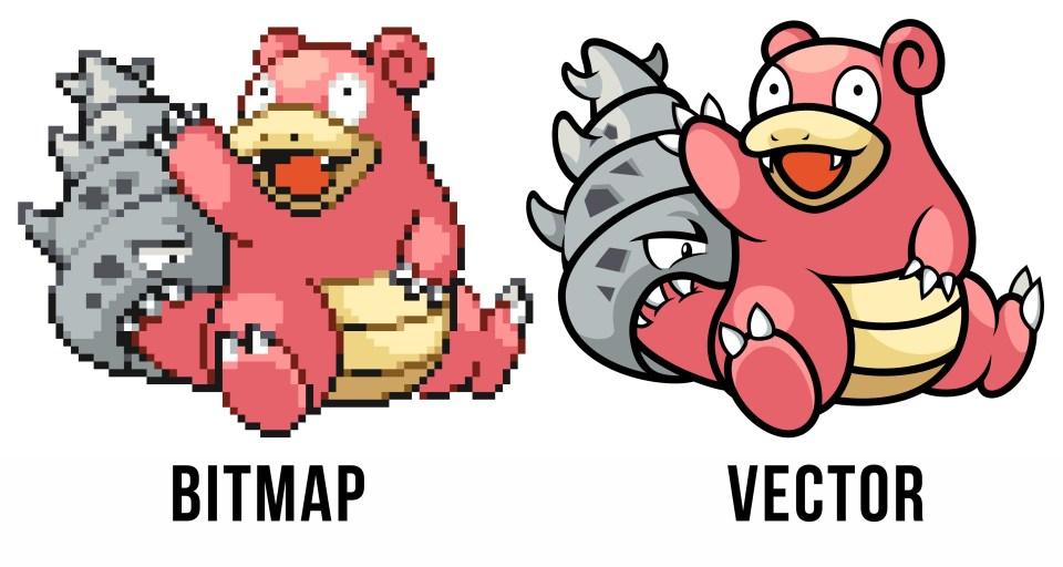Bitmap là gì? So sánh Bitmap và Vector