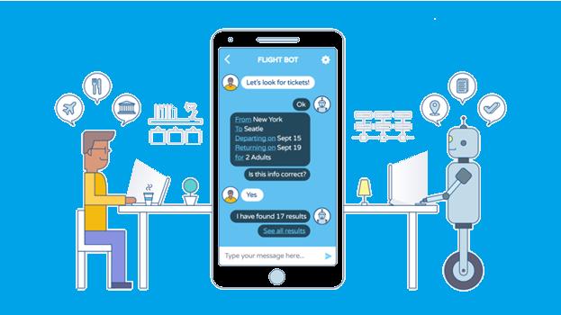 Chatbot là gì? Tại sao sao nên sử dụng Chatbot trong hoạt động kinh doanh