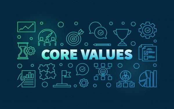 Giá trị cốt lõi - Đòn bẩy của sự thành công