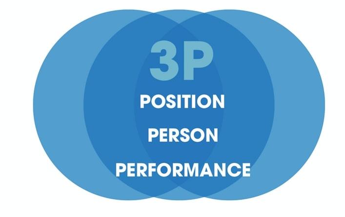 3P là gì? Lợi ích của hình thức trả lương 3P
