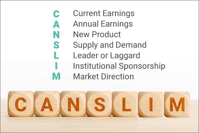 Canslim là gì? 7 Tiêu chí của phương phápCanslim