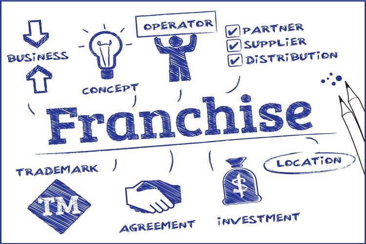 Kinh doanh nhượng quyền là gì? 7 bước cần tuân thủ để mở một cửa hàng nhượng quyền