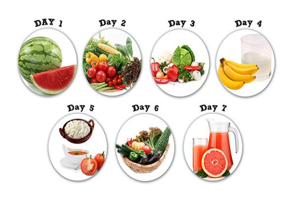 Dáng xinh hơn với thực đơn giảm cân trong 7 ngày của General Motor Diet