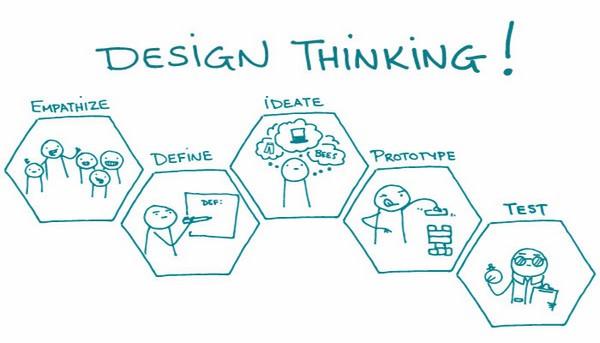 Mẹo hay giúp bạn phát triển tư duy thiết kế cực đỉnh