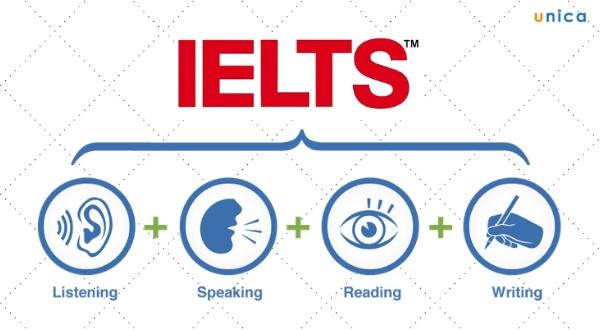 """Khóa học IELTS online giúp bạn """"bứt phá"""" bốn kỹ năng nhanh chóng"""