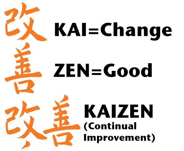 Bạn biết gì về phương pháp Kaizen của người Nhật Bản?