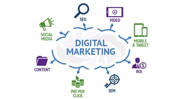 Digital marketing là gì? Các công cụ Digital Marketing hiệu quả nhất tại Việt Nam hiện nay