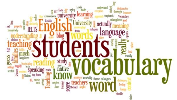 Tất tần tật về 12 thì trong Tiếng Anh – Công thức, cách dùng và dấu hiệu nhận biết