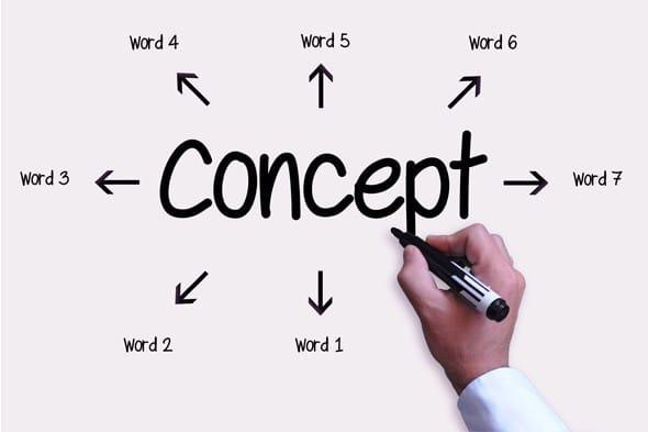 Concept là gì? Các lĩnh vực sử dụng Concept thiết kế