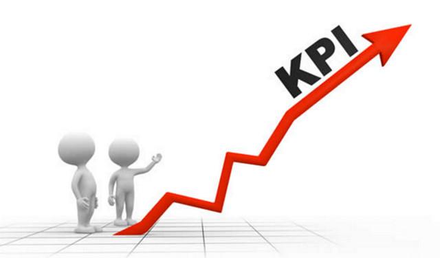 KPI là gì? Vai trò của KPI trong doanh nghiệp?