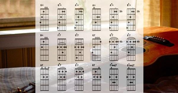 Tìm hiểu chi tiết về các nốt trên đàn Guitar