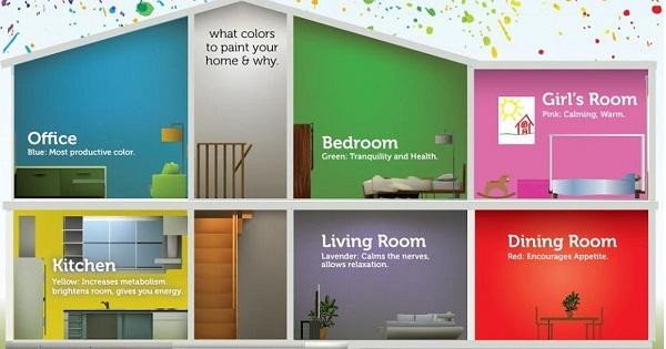 Khám phá ý nghĩa màu sắc trong thiết kế nội thất