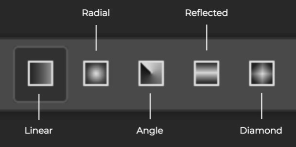 Tổng quát về công cụ đổ màu Gradient Tool trong Photoshop