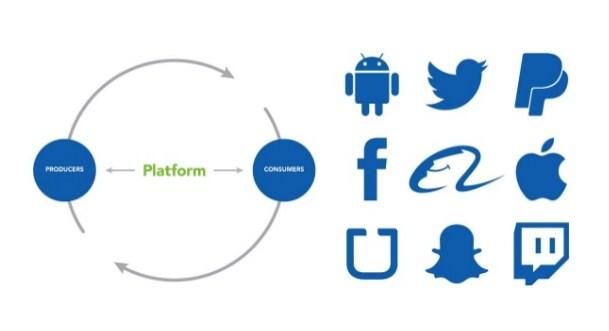 PLatform là gì? Những thông tin cơ bản nhất về platform