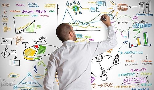 Đâu là các bước khởi nghiệp thành công?