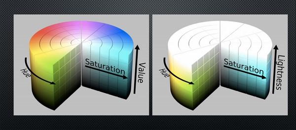 Saturation là gì? Cách phân biệt Saturation và Vibrance trong thiết kế