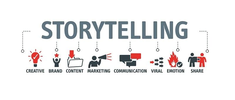 Storytelling là gì? Storytelling Marketing là gì?