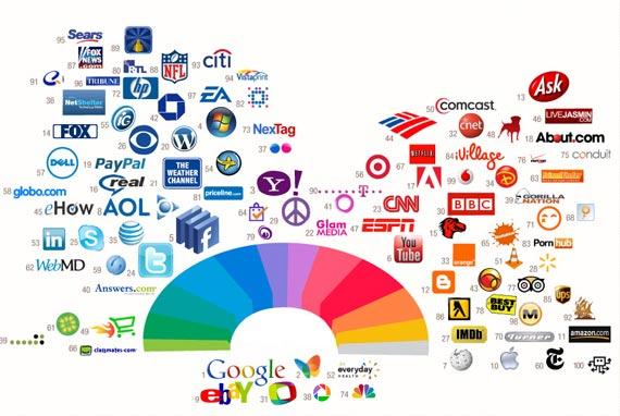 Bật mí 6 công cụ phối màu online đỉnh cao