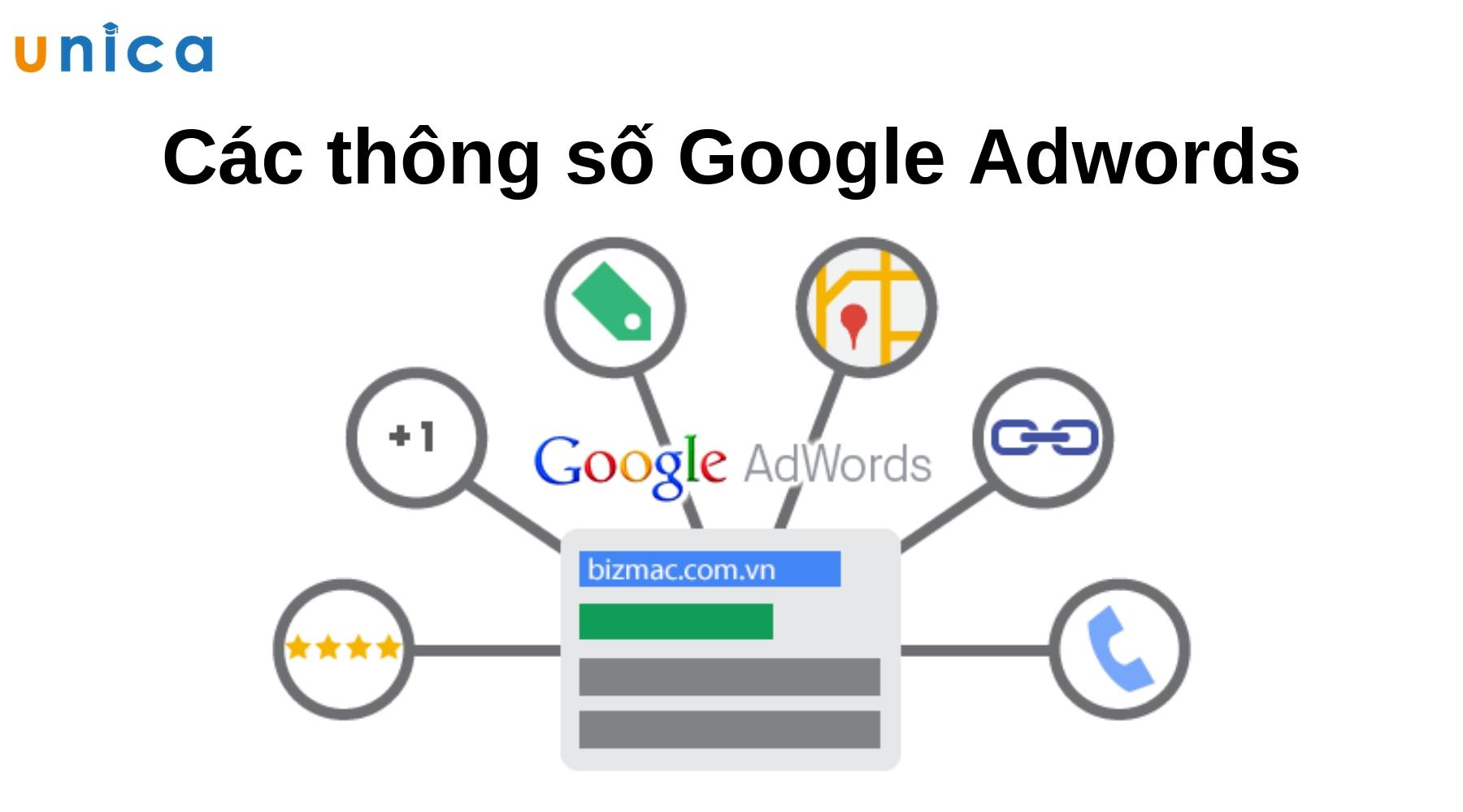Các thông số Google Adwords những điều cần biết