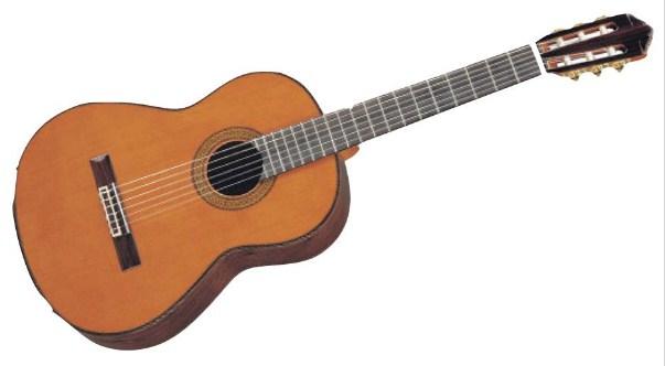 Vị trí các nốt nhạc cơ bản trên đàn guitar
