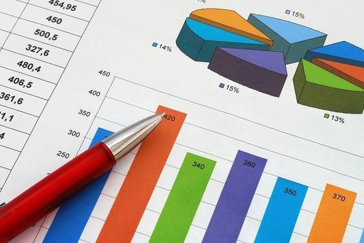 Mách bạn cách kiểm tra báo cáo tài chính hiệu quả nhất