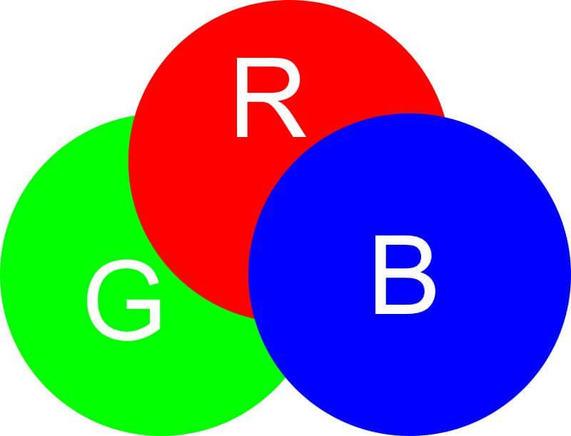 Màu RGB là gì? Tìm hiểu về hệ màu RGB trong thiết kế